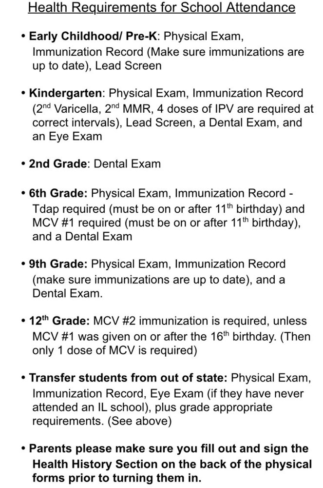 Health requirements by grade