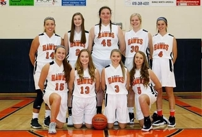 Gallatin Co. Lady Hawks Basketball