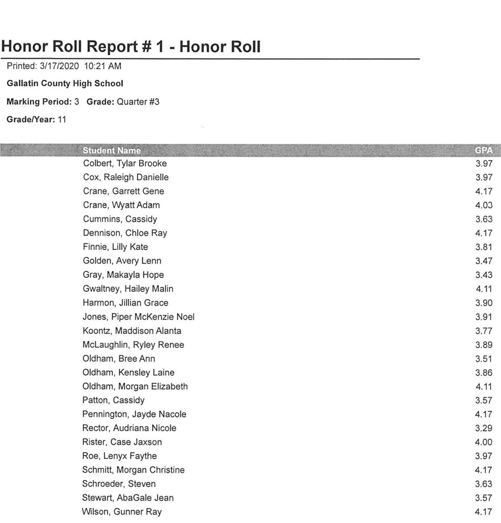 Junior Honor Roll 3rd Quarter